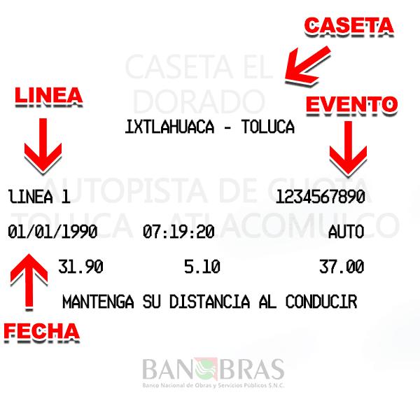 Autopista Toluca – Atlacomulco Paso 2  Capture los datos de la compra